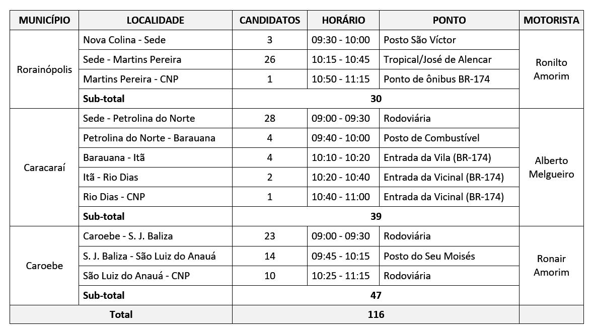 Campus Novo Paraíso disponibilizará transporte para candidatos do vestibular no dia 2